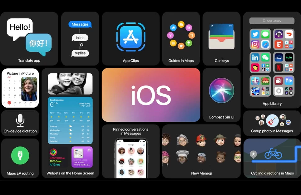 Apple iOS 15 – Expected Features