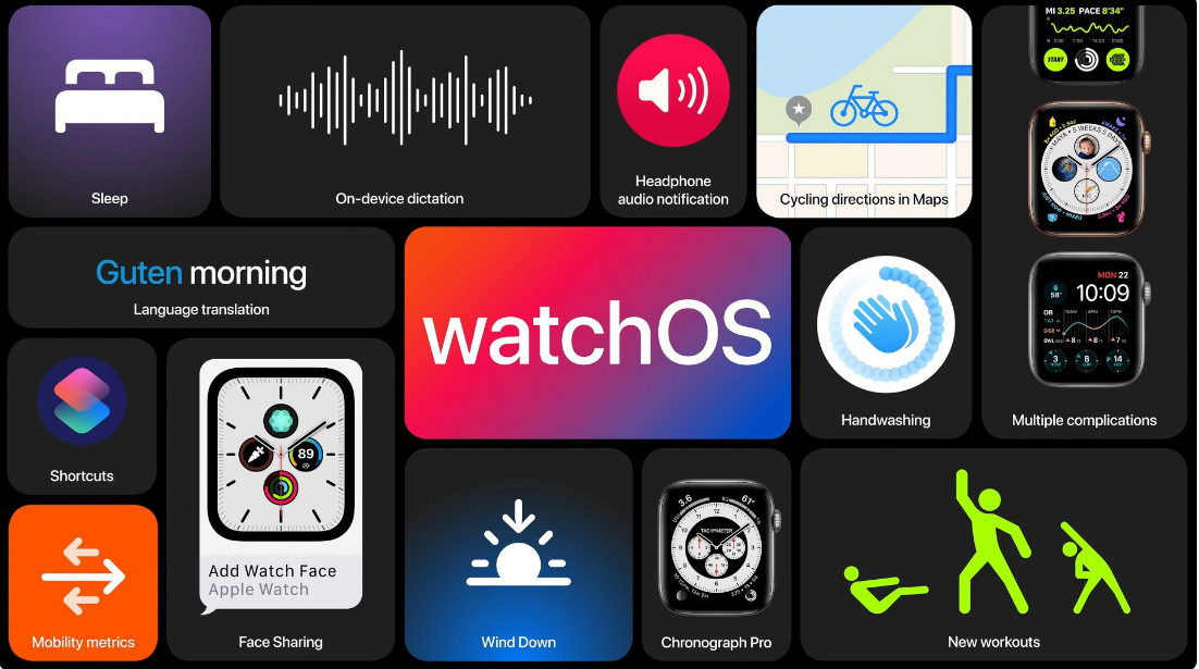 Apple WatchOS 8 – Expected Features