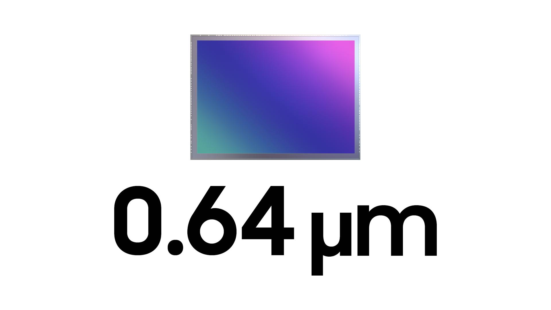Samsung's New 0.64μm Camera Sensor – Complete Details