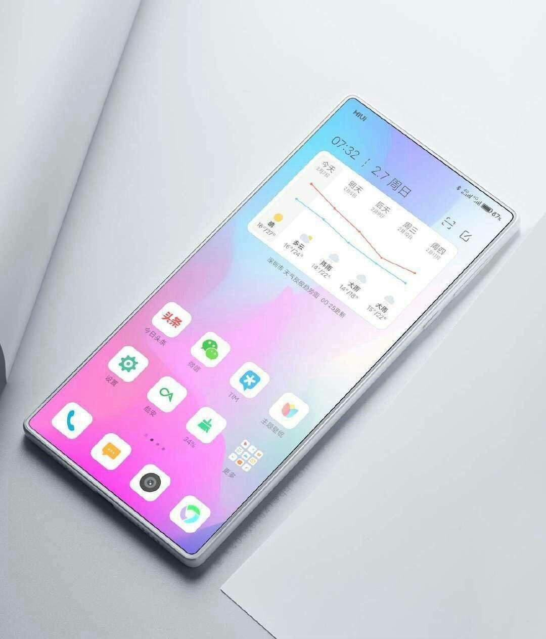 Xiaomi Mi Mix 4 – Expected Pricing