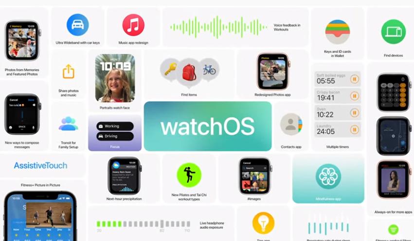 Apple Watch OS 8