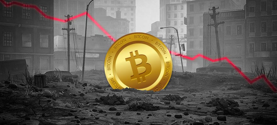 Bitcoin's bottom is between $10k-$15k