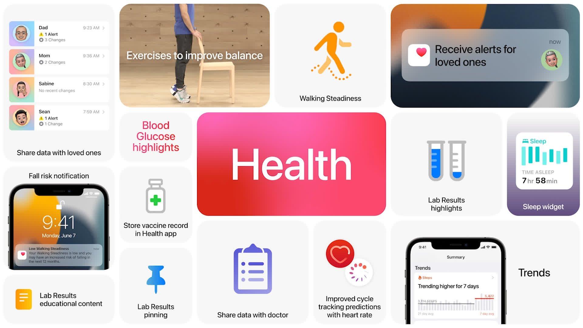 Step Towards Health By Apple