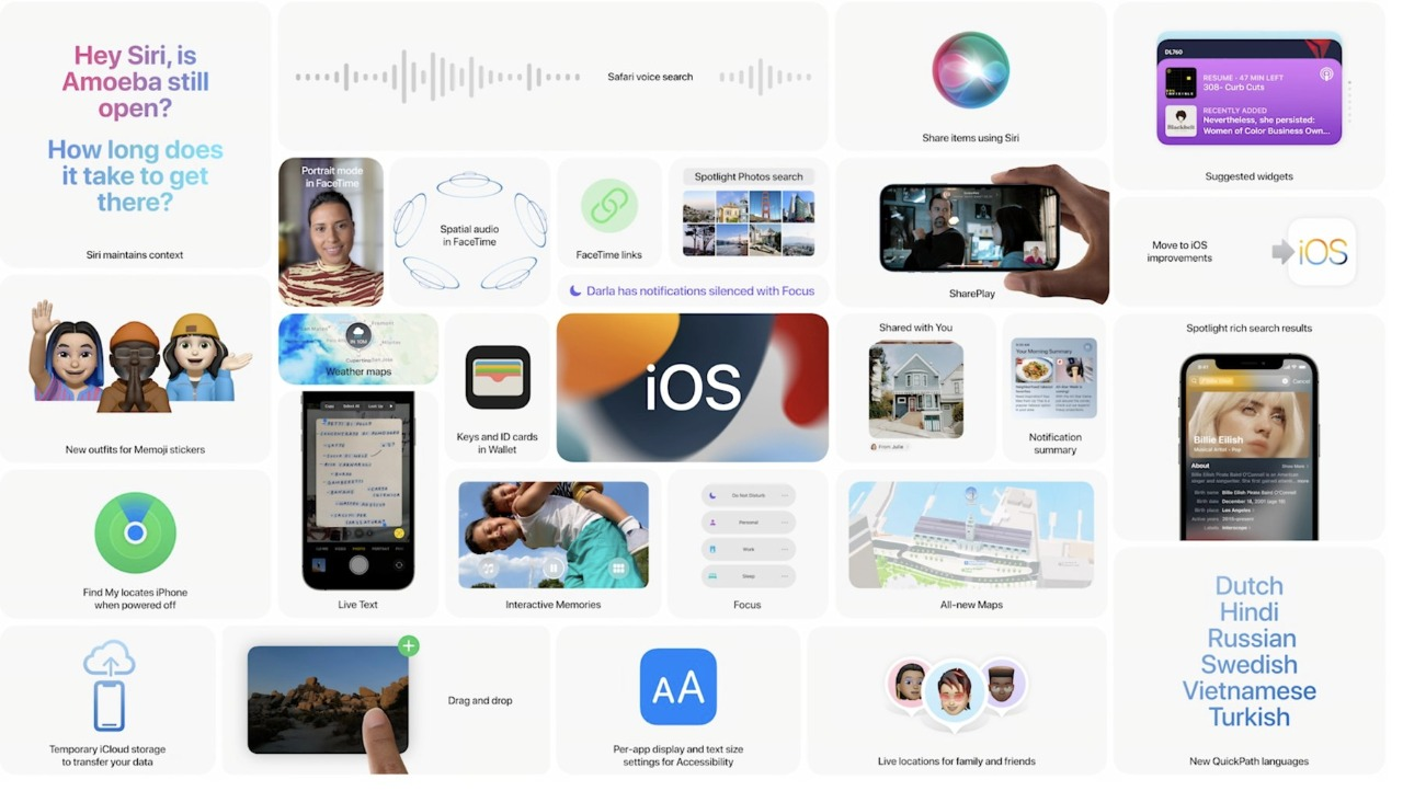 Introduction iOS 15 - Features