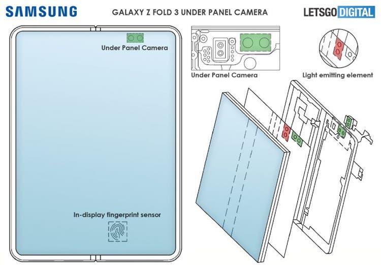 Samsung Galaxy Z Fold 3 - Camera layout