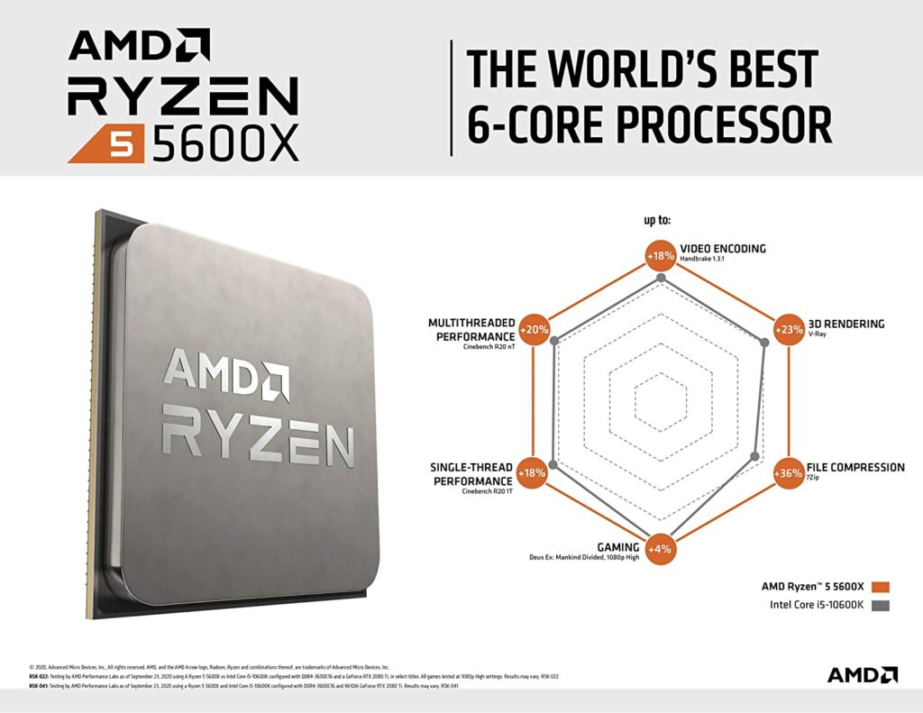 The Ryzen 5 5600X Is Down To $280 Making It AMD's Most Affordable Zen 3 CPU