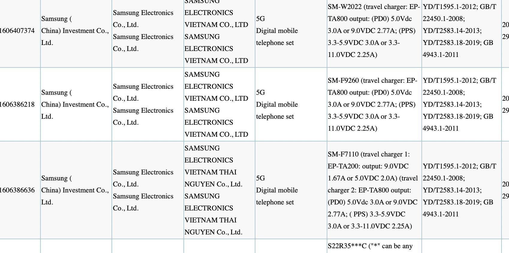 Samsung Galaxy Z Flip 3 - 3C Certification