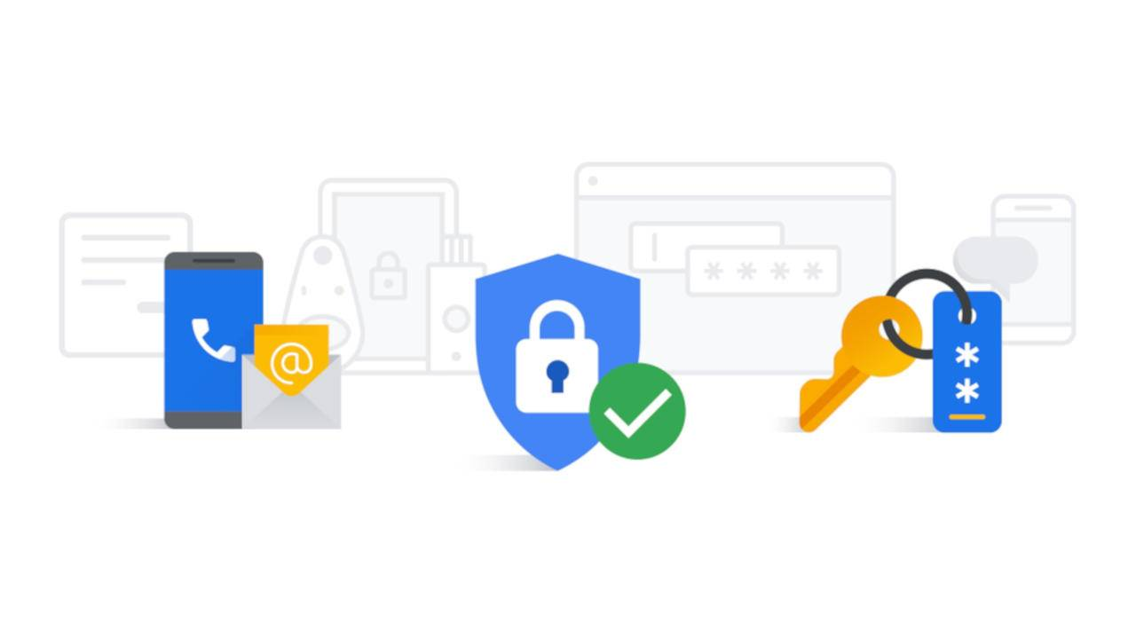 Google Security
