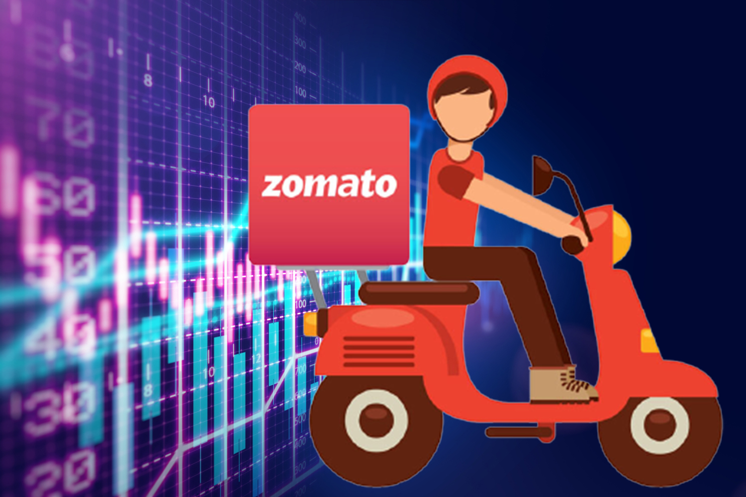 Zomato Delivery guy riding two wheeler background Stock market financial growth chart