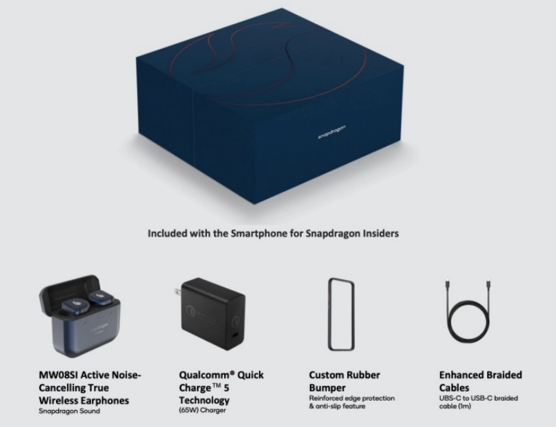 Contents Inside Snapdragon Insiders Smartphone Box