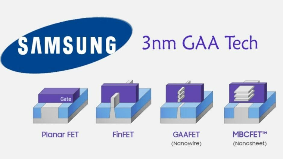 Samsung 3NM chipset production to start next year