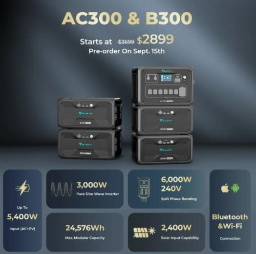 AC300 Power Station & B300 Battery Module