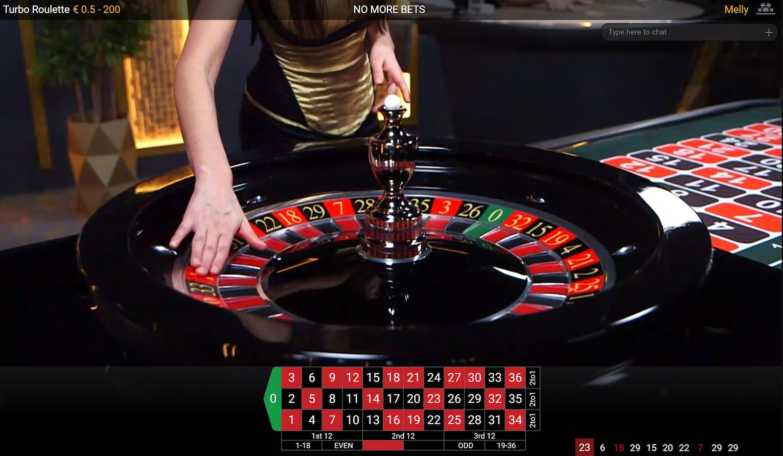 Spin the Wheel: The technology behind Roulette casino games - TechStory