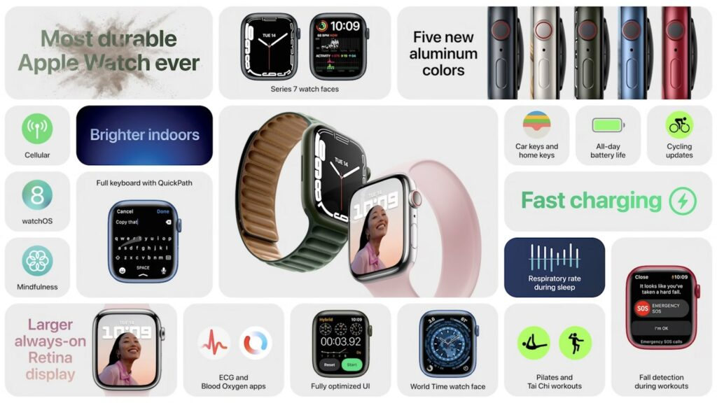 Apple Watch Series 7 – Specifications