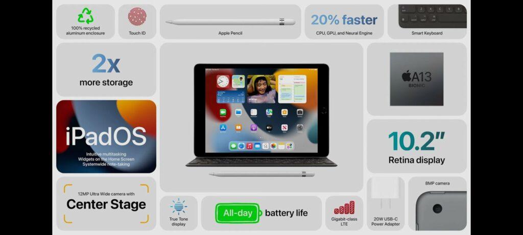 Apple iPad 2021 Specifications