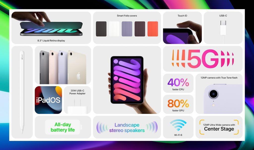Apple iPad Mini 2021 Specifications