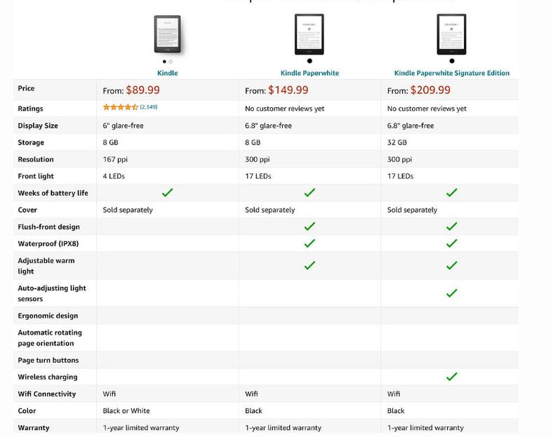 Amazon Kindle Paperwhite - Model Comparison