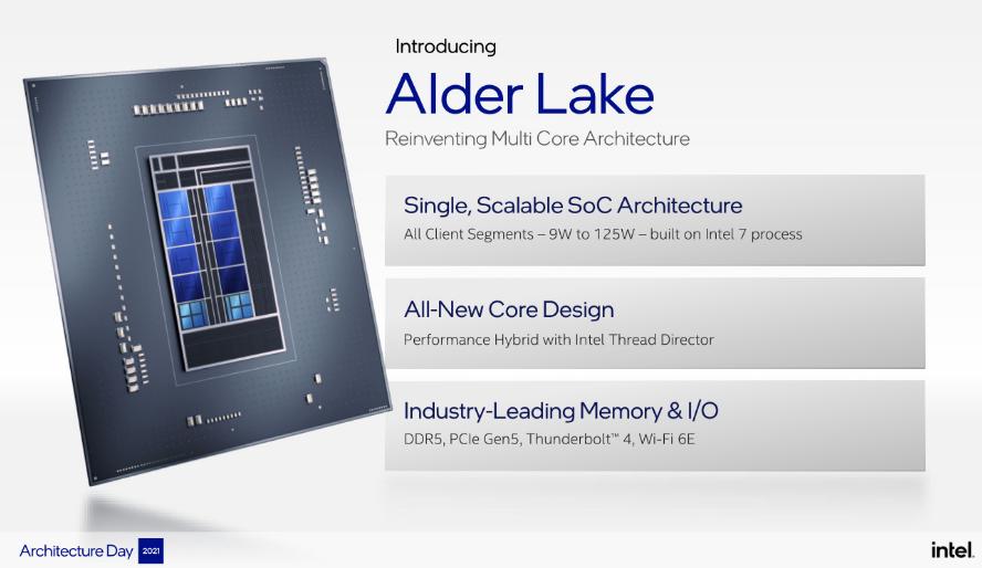 Intel 12th Gen Alder Lake-S Desktop CPU