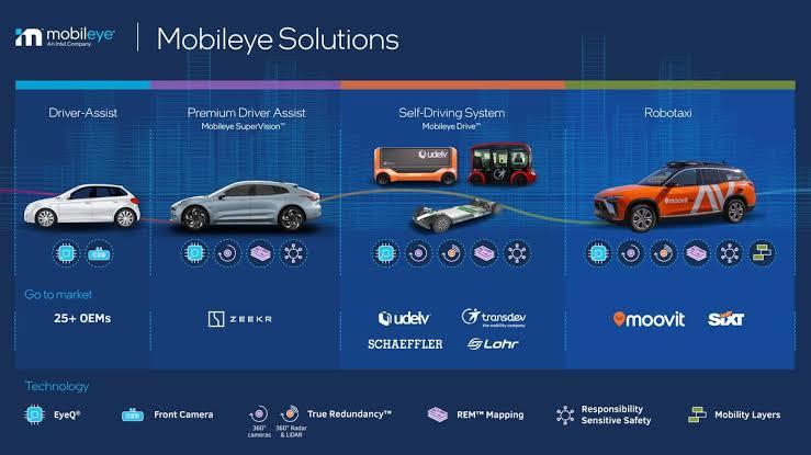 Intel's self-driving robotaxi