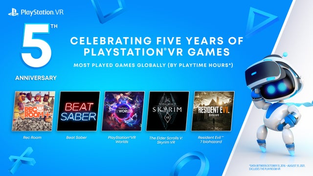 Sony is giving away 3 free games to PSVR fans