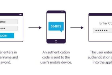 Google to auto-enroll 150 million users to two-factor authentication